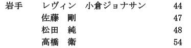 20161113_6dan