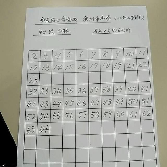 20200906初段